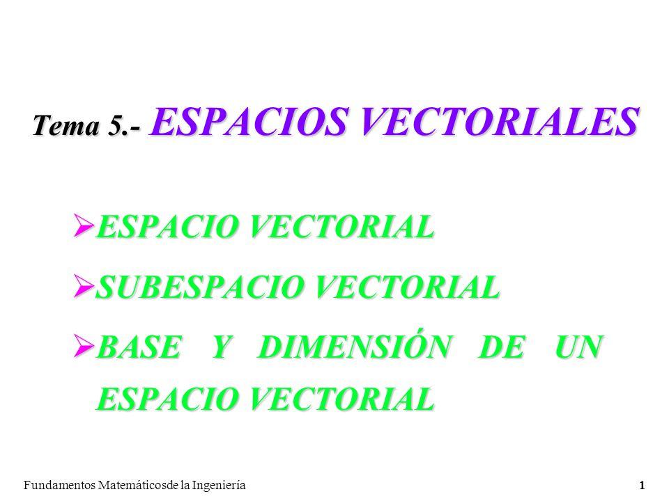 Fundamentos Matemáticosde la Ingeniería1 Tema 5.- ESPACIOS VECTORIALES ESPACIO VECTORIAL ESPACIO VECTORIAL SUBESPACIO VECTORIAL SUBESPACIO VECTORIAL BASE Y DIMENSIÓN DE UN ESPACIO VECTORIAL BASE Y DIMENSIÓN DE UN ESPACIO VECTORIAL