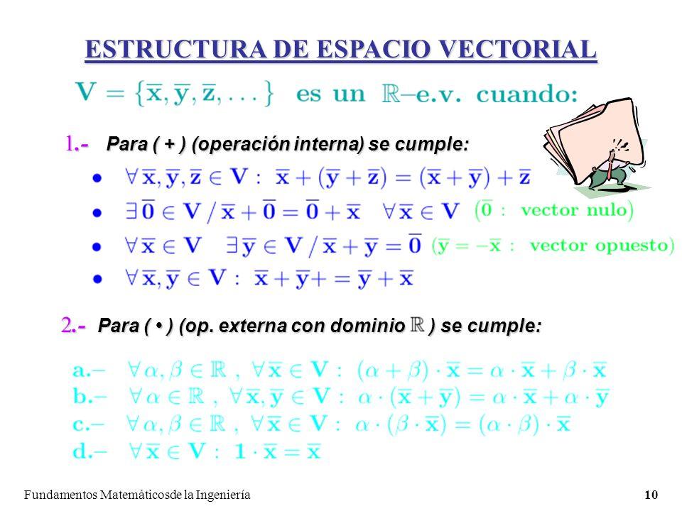 Fundamentos Matemáticosde la Ingeniería10 ESTRUCTURA DE ESPACIO VECTORIAL 1.- Para ( + ) (operación interna) se cumple: 2.- Para ( ) (op.