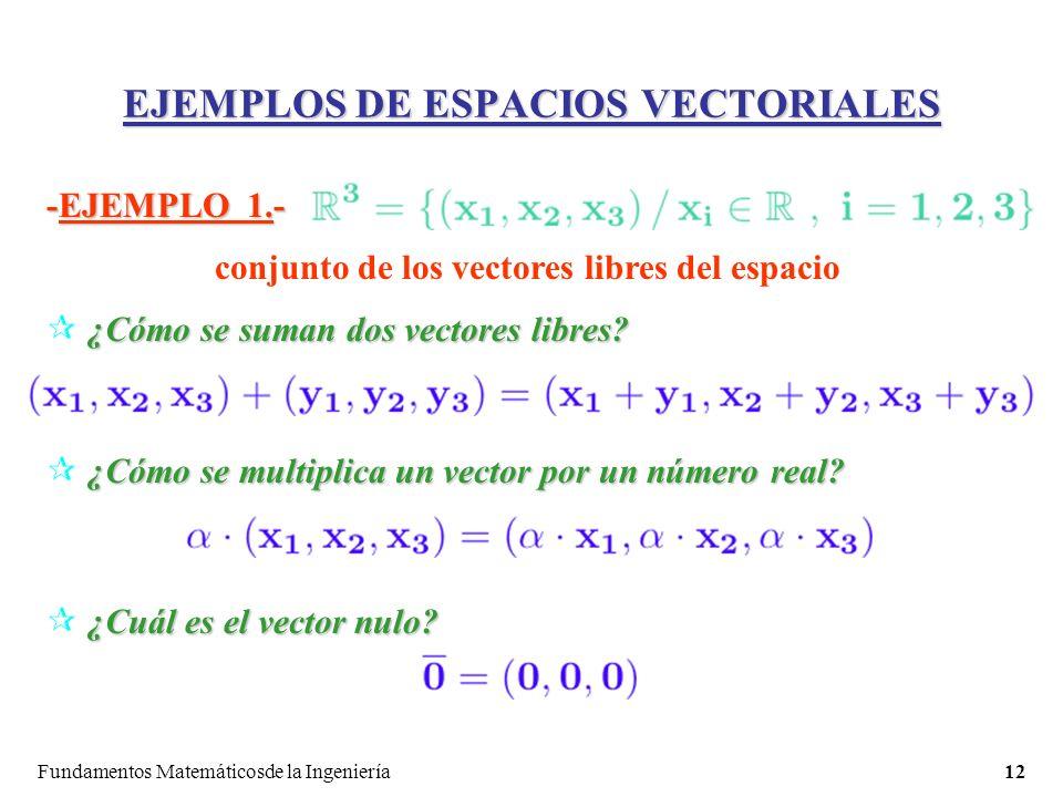 Fundamentos Matemáticosde la Ingeniería12 EJEMPLOS DE ESPACIOS VECTORIALES -EJEMPLO 1.- conjunto de los vectores libres del espacio ¿Cómo se suman dos vectores libres.