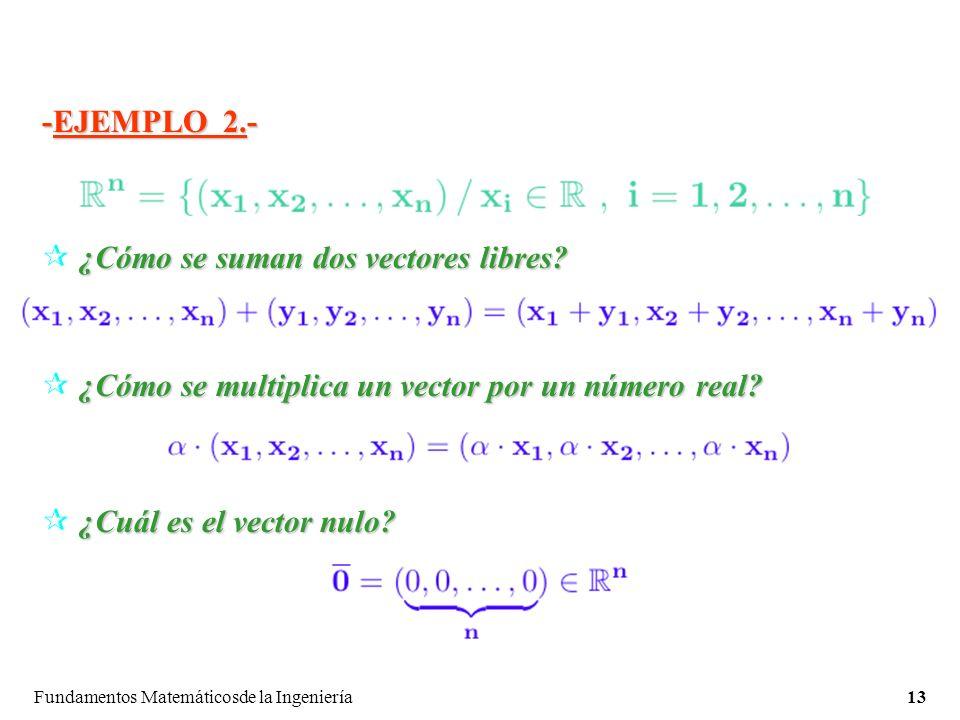 Fundamentos Matemáticosde la Ingeniería13 -EJEMPLO 2.- ¿Cómo se suman dos vectores libres.