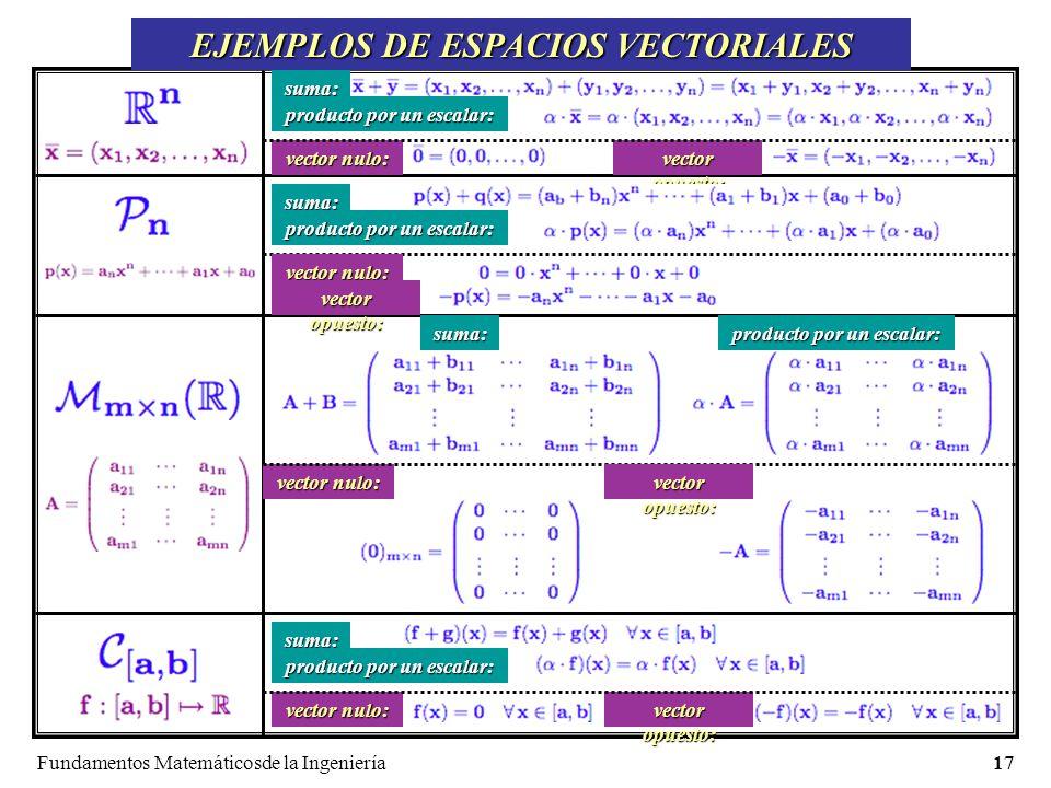 Fundamentos Matemáticosde la Ingeniería17 EJEMPLOS DE ESPACIOS VECTORIALES suma: producto por un escalar: vector nulo: vector opuesto: suma: producto por un escalar: vector nulo: vector opuesto: suma: suma: producto por un escalar: vector nulo: vector opuesto: