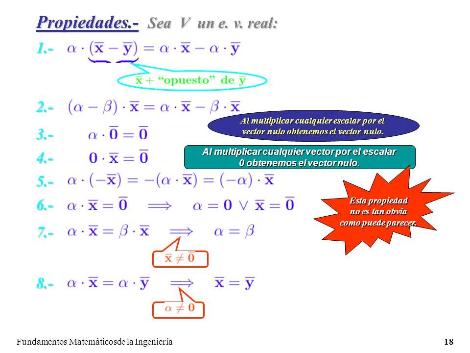 Fundamentos Matemáticosde la Ingeniería18 Propiedades.- Sea V un e.