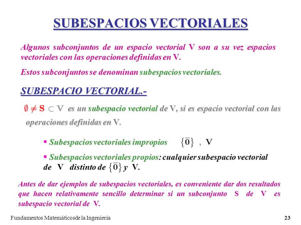 Fundamentos Matemáticosde la Ingeniería23 SUBESPACIOS VECTORIALES Algunos subconjuntos de un espacio vectorial V son a su vez espacios vectoriales con las operaciones definidas en V.
