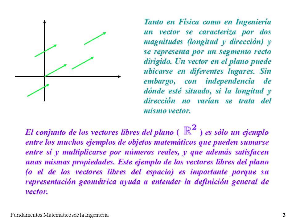 Fundamentos Matemáticosde la Ingeniería3 Tanto en Física como en Ingeniería un vector se caracteriza por dos magnitudes (longitud y dirección) y se representa por un segmento recto dirigido.