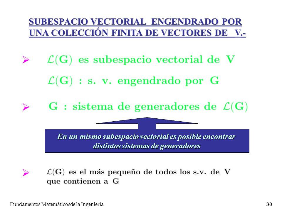 Fundamentos Matemáticosde la Ingeniería30 En un mismo subespacio vectorial es posible encontrar distintos sistemas de generadores SUBESPACIO VECTORIAL ENGENDRADO POR UNA COLECCIÓN FINITA DE VECTORES DE.- SUBESPACIO VECTORIAL ENGENDRADO POR UNA COLECCIÓN FINITA DE VECTORES DE V.-