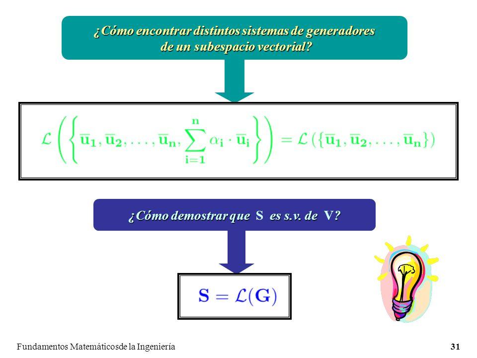 Fundamentos Matemáticosde la Ingeniería31 ¿Cómo encontrar distintos sistemas de generadores de un subespacio vectorial.