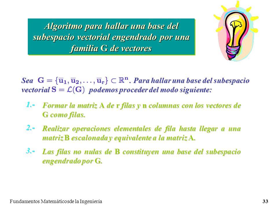 Fundamentos Matemáticosde la Ingeniería33 Algoritmo para hallar una base del subespacio vectorial engendrado por una familia G de vectores Sea.
