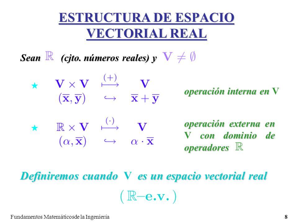 Fundamentos Matemáticosde la Ingeniería8 ESTRUCTURA DE ESPACIO VECTORIAL REAL Sean (cjto.