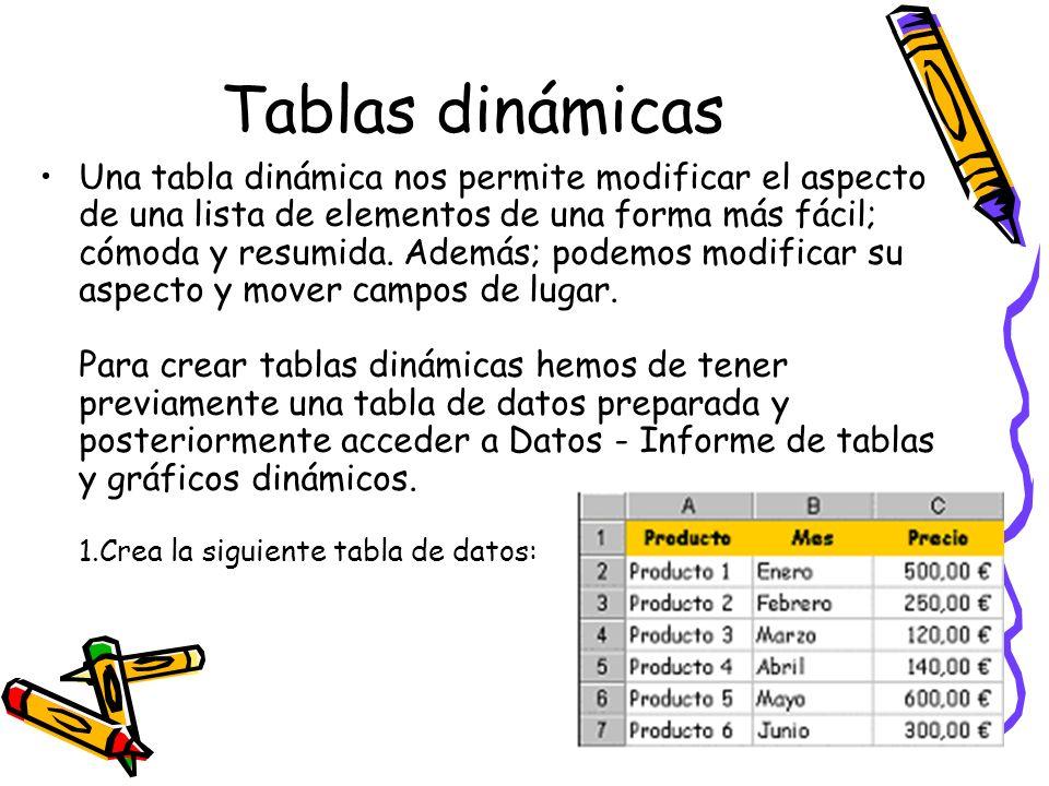 Tablas dinámicas Una tabla dinámica nos permite modificar el aspecto de una lista de elementos de una forma más fácil; cómoda y resumida. Además; pode