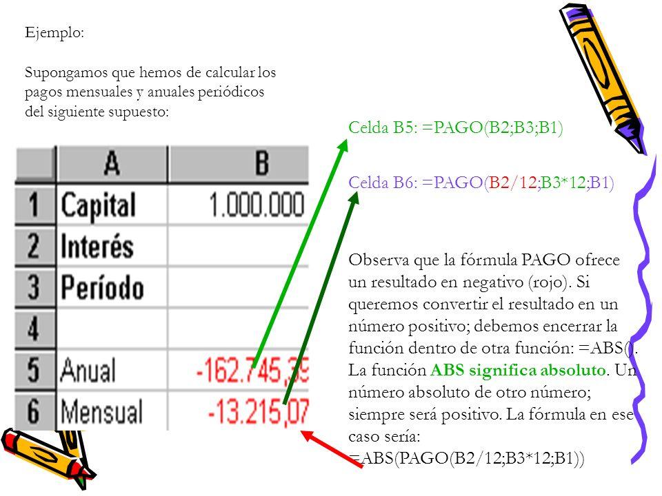 Ejemplo: Supongamos que hemos de calcular los pagos mensuales y anuales periódicos del siguiente supuesto: Celda B5: =PAGO(B2;B3;B1) Celda B6: =PAGO(B