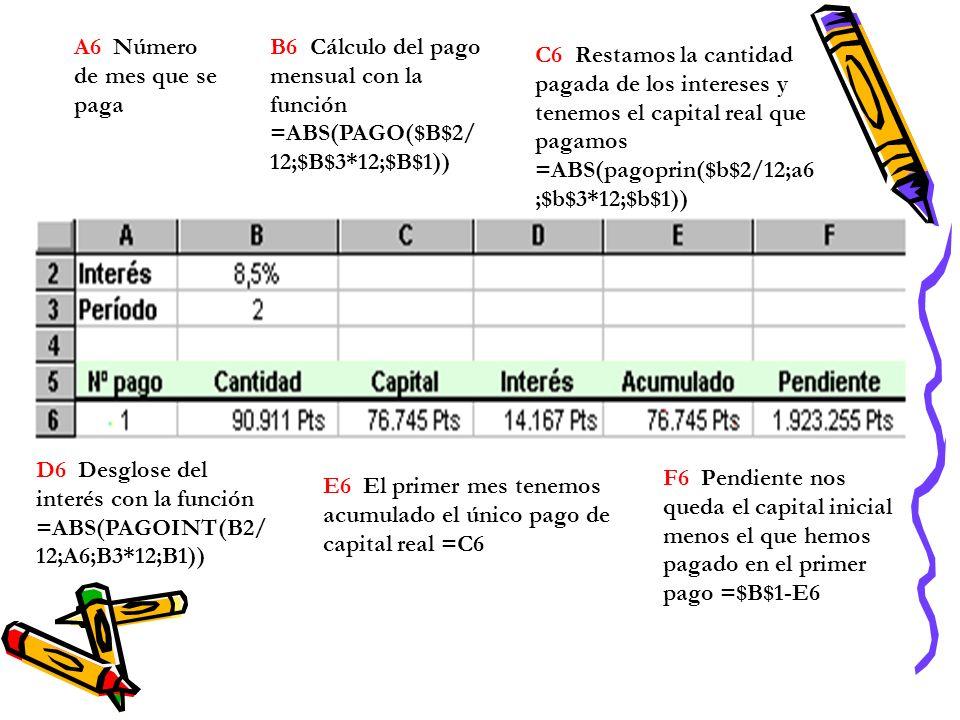 A6 Número de mes que se paga B6 Cálculo del pago mensual con la función =ABS(PAGO($B$2/ 12;$B$3*12;$B$1)) C6 Restamos la cantidad pagada de los intere