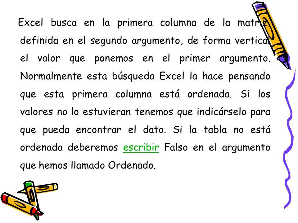 Excel busca en la primera columna de la matriz, definida en el segundo argumento, de forma vertical el valor que ponemos en el primer argumento. Norma