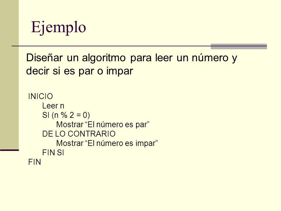 Ejemplo Diseñar un algoritmo para leer un número y decir si es par o impar INICIO Leer n SI (n % 2 = 0) Mostrar El número es par DE LO CONTRARIO Mostr