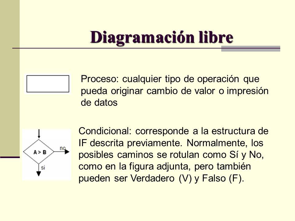 Diagramación libre Proceso: cualquier tipo de operación que pueda originar cambio de valor o impresión de datos Condicional: corresponde a la estructu
