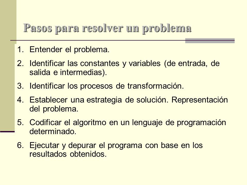 Pasos para resolver un problema 1.Entender el problema. 2.Identificar las constantes y variables (de entrada, de salida e intermedias). 3.Identificar