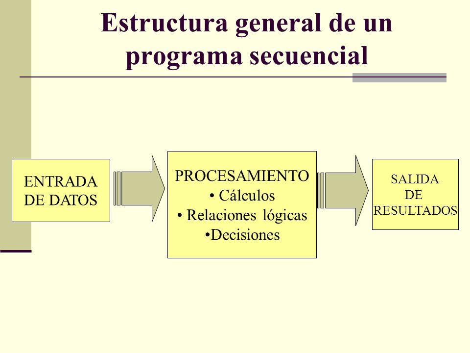 ENTRADA DE DATOS PROCESAMIENTO Cálculos Relaciones lógicas Decisiones SALIDA DE RESULTADOS Estructura general de un programa secuencial