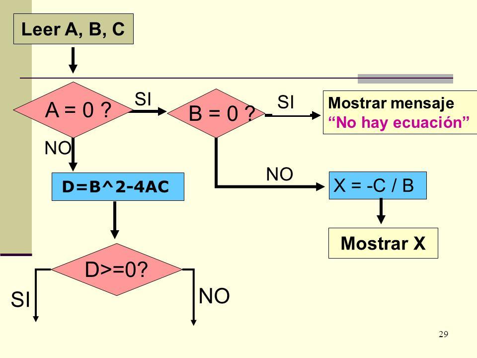 29 D=B^2-4AC Leer A, B, C X = -C / B NO SI A = 0 ? B = 0 ? SI Mostrar mensaje No hay ecuación Mostrar X NO D>=0? SI NO