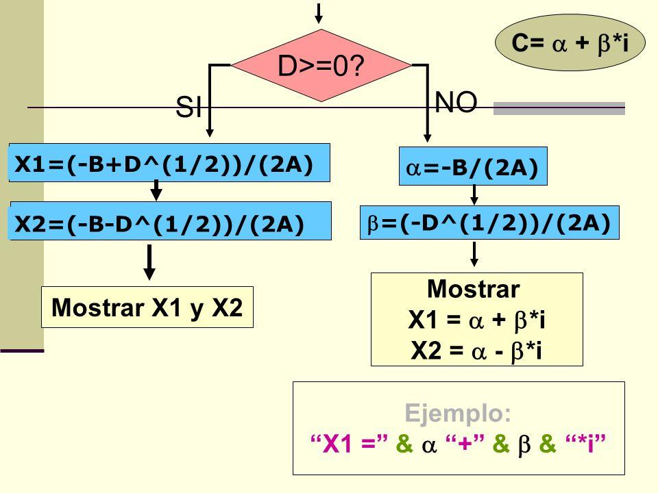 30 X1=(-B+D^(1/2))/(2A) X2=(-B-D^(1/2))/(2A) Mostrar X1 y X2 D>=0? SI NO =-B/(2A) =(-D^(1/2))/(2A) Mostrar X1 = + *i X2 = - *i Ejemplo: X1 = & + & & *