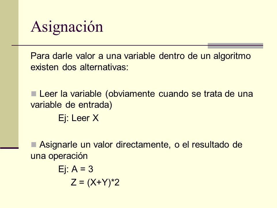 Asignación Para darle valor a una variable dentro de un algoritmo existen dos alternativas: Leer la variable (obviamente cuando se trata de una variab