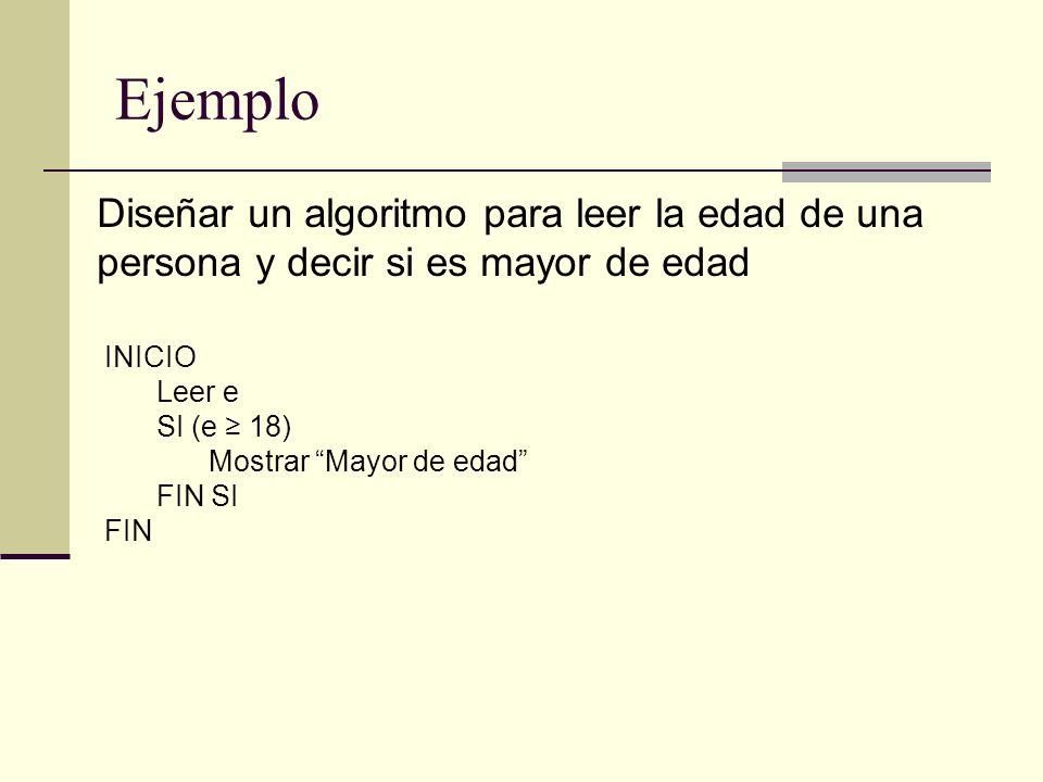 Ejemplo Diseñar un algoritmo para leer la edad de una persona y decir si es mayor de edad INICIO Leer e SI (e 18) Mostrar Mayor de edad FIN SI FIN