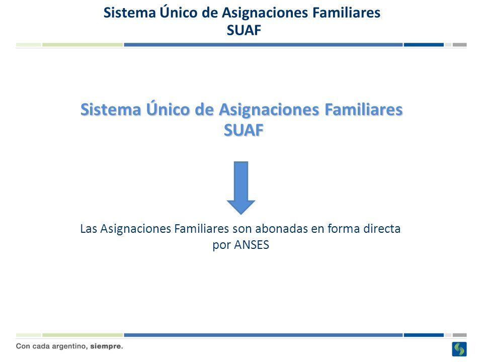 Régimen de Asignaciones Familiares Formulario PS 2.55 – Novedades Unificadas La presentación NO es personal Se puede presentar hasta el último día de la Licencia