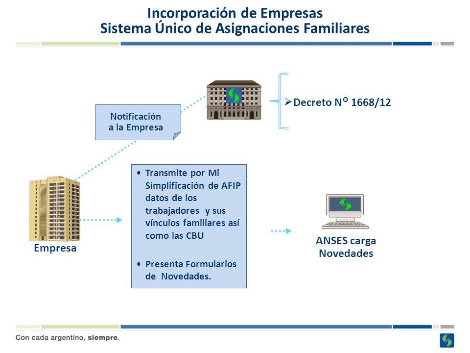 Trabajadores en relación de dependencia Esquema Normativo ¿Qué se considera como Ingresos.