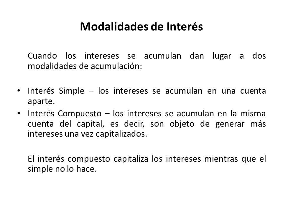 Interés Simple MesCapital Inicial ($) Intereses generados ($) Capital final ($) Intereses acumulados ($) 1100,000,0002,000,000100,000,0002,000,000 2100,000,0002,000,000100,000,0004,000,000 3100,000,0002,000,000100,000,0006,000,000 4100,000,0002,000,000100,000,0008,000,000 5100,000,0002,000,000100,000,00010,000,000 6100,000,0002,000,000100,000,00012,000,000 Final en cuentas100,000,00012,000,000 Total por cancelar112,000,000 C apital principal =$100,000,000 Tiempo =6 meses Tasa de interés =2% mensual