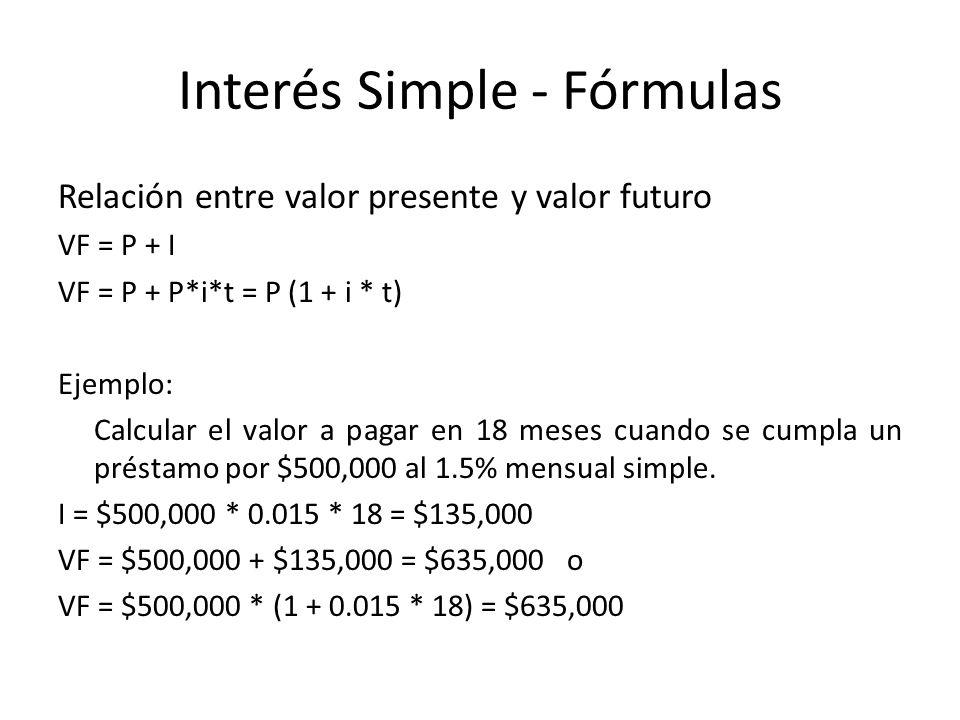 Relación entre valor presente y valor futuro VP = F / (1 + i * t) Ejemplo: Calcular el valor presente de una deuda que debe cancelar $3,000,000 dentro de 18 meses si el interés pactado es del 3% mensual: VP = $3,000,000 / (1 + 0.03 * 18) = $1,948,052 Interés Simple - Fórmulas