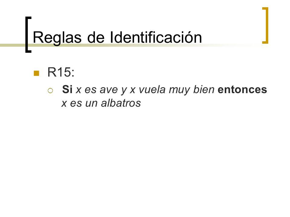 Reglas de Identificación R15: Si x es ave y x vuela muy bien entonces x es un albatros