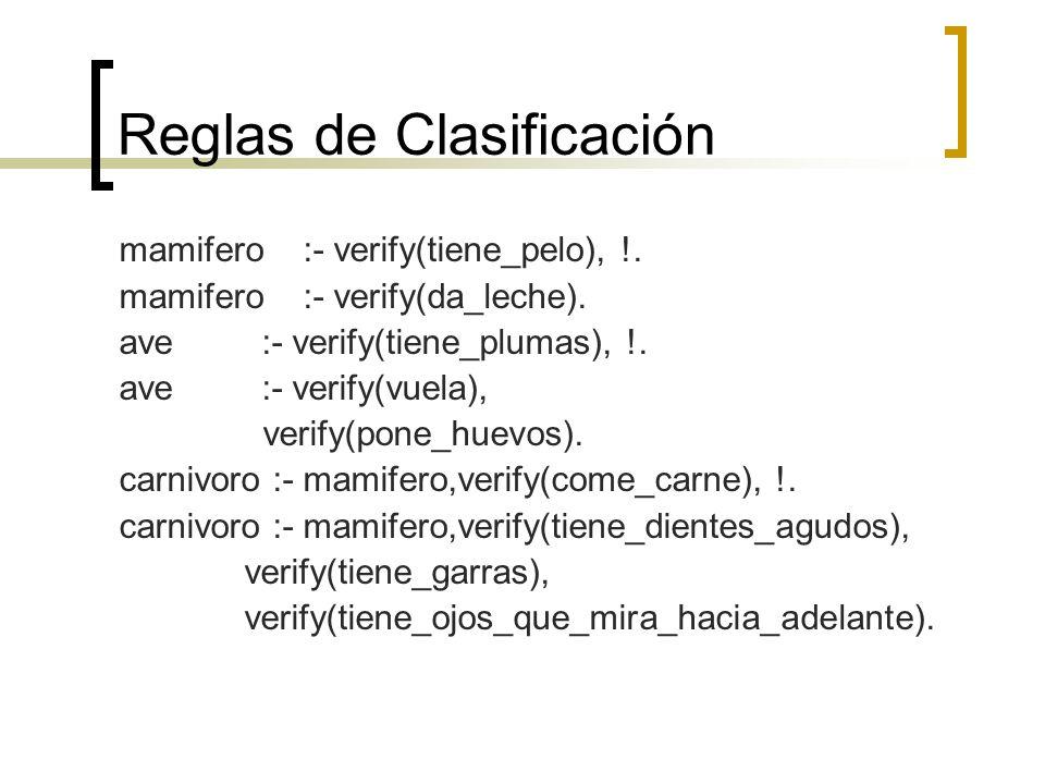 Reglas de Clasificación mamifero :- verify(tiene_pelo), !. mamifero :- verify(da_leche). ave :- verify(tiene_plumas), !. ave :- verify(vuela), verify(