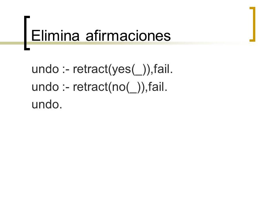 Elimina afirmaciones undo :- retract(yes(_)),fail. undo :- retract(no(_)),fail. undo.