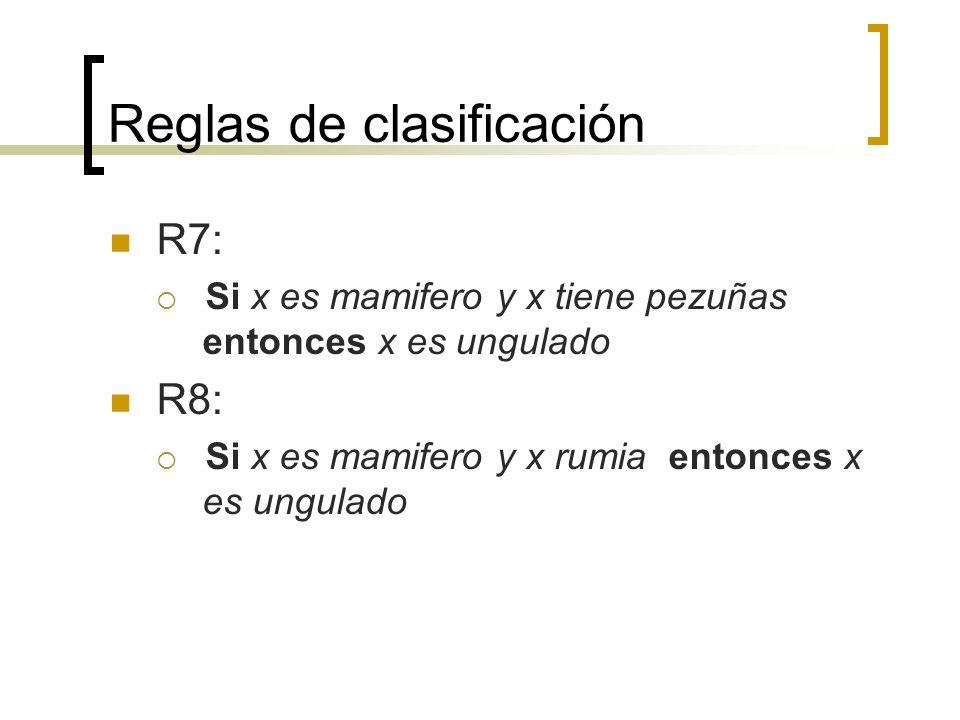 Reglas de clasificación R7: Si x es mamifero y x tiene pezuñas entonces x es ungulado R8: Si x es mamifero y x rumia entonces x es ungulado