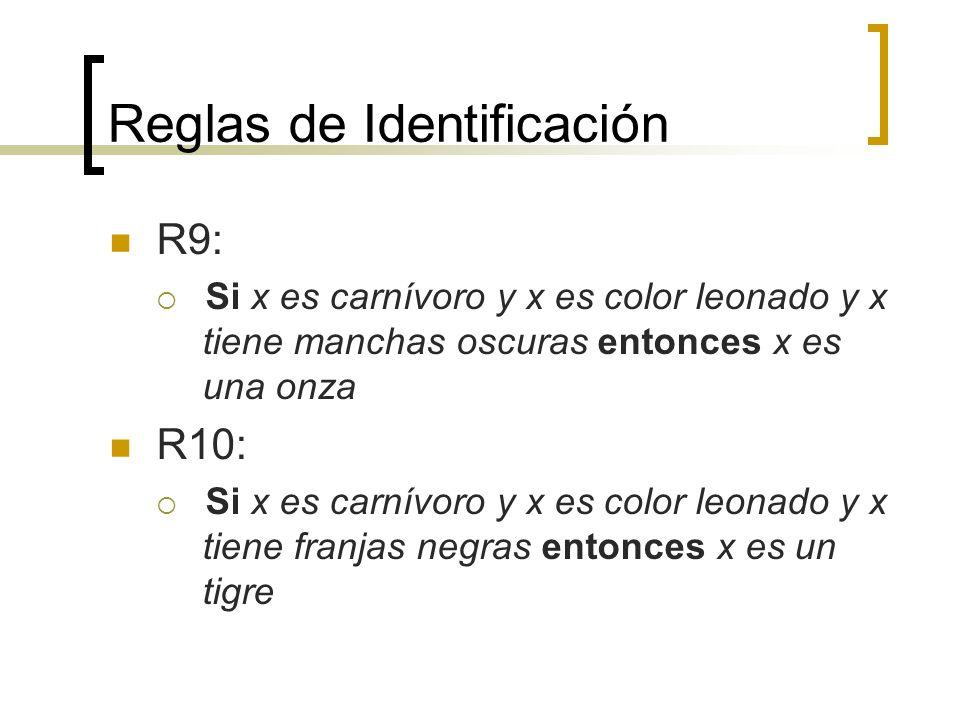 Reglas de Identificación R9: Si x es carnívoro y x es color leonado y x tiene manchas oscuras entonces x es una onza R10: Si x es carnívoro y x es col