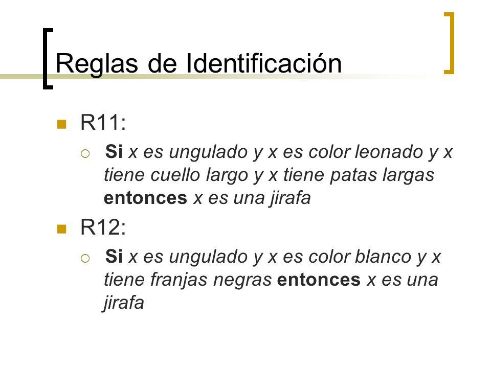 Reglas de Identificación R11: Si x es ungulado y x es color leonado y x tiene cuello largo y x tiene patas largas entonces x es una jirafa R12: Si x e