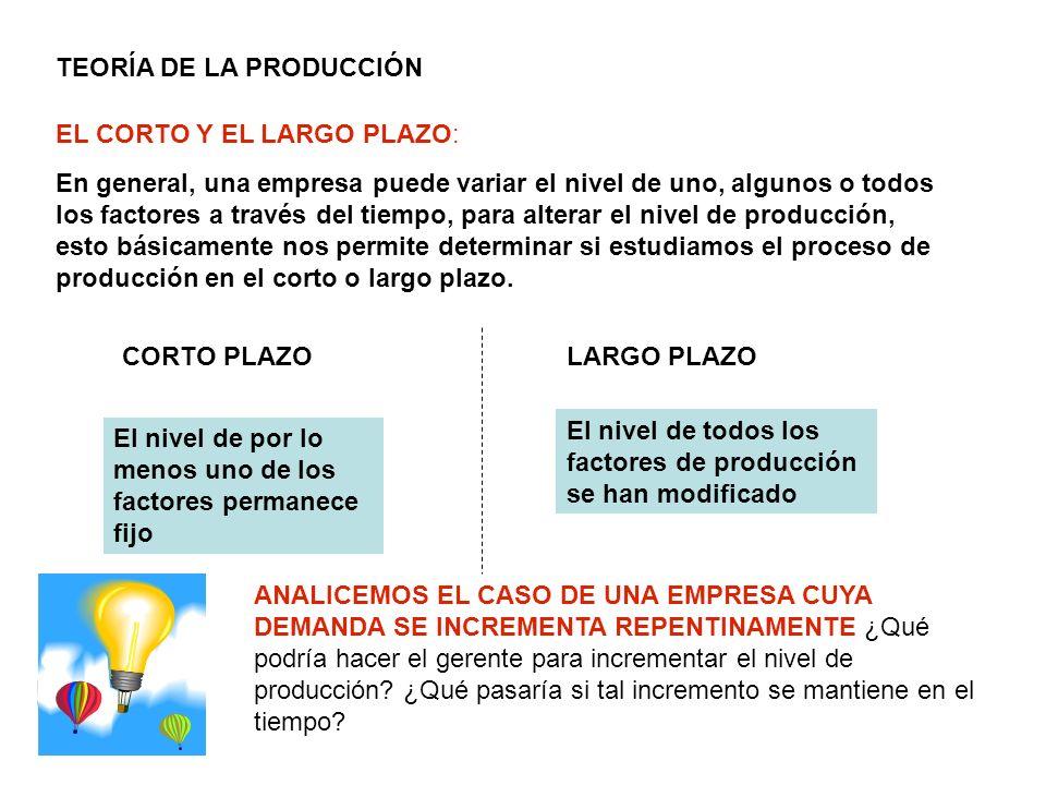 TEORÍA DE LA PRODUCCIÓN EL CORTO Y EL LARGO PLAZO: En general, una empresa puede variar el nivel de uno, algunos o todos los factores a través del tie