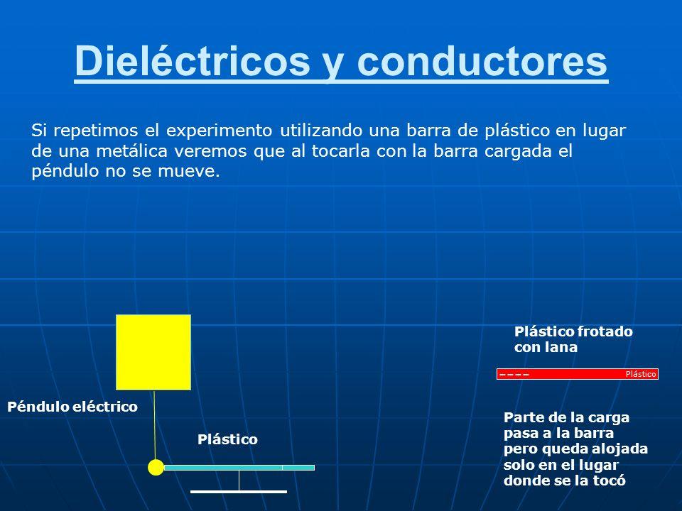 Dieléctricos y conductores Con frecuencia clasificamos distintos materiales diciendo que unos son conductores eléctricos y otros son aislantes. La cla