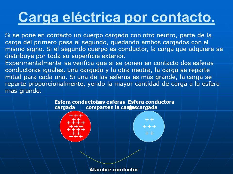 Dieléctricos y conductores Para explicar ésta diferencia basta admitir que en un metal existan algunas partículas eléctricas libres que son capaces de