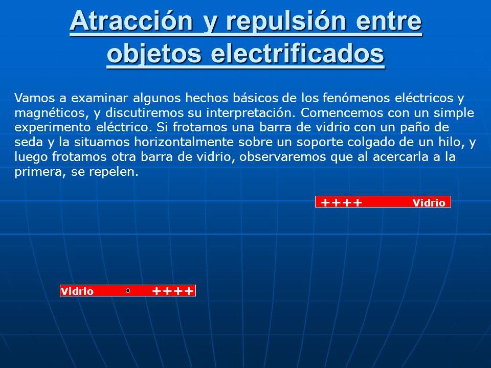 Electrostática Noción de carga eléctrica Como sabemos, los cuerpos materiales se atraen unos a otros con una fuerza denominada ''fuerza gravitatoria''