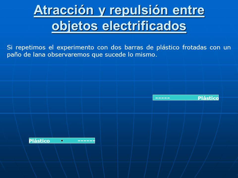 Atracción y repulsión entre objetos electrificados Vamos a examinar algunos hechos básicos de los fenómenos eléctricos y magnéticos, y discutiremos su