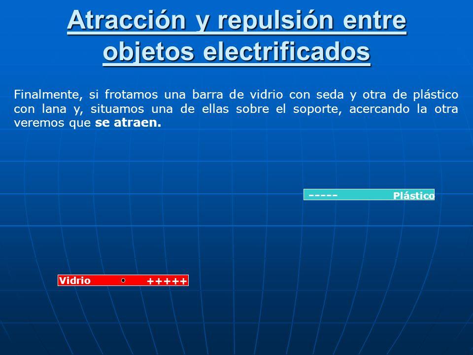 Atracción y repulsión entre objetos electrificados Si repetimos el experimento con dos barras de plástico frotadas con un paño de lana observaremos qu