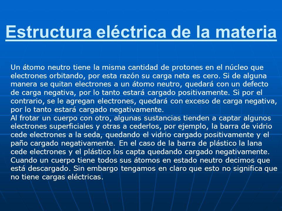 Estructura eléctrica de la materia Como sabemos, la materia esta formada por átomos y los mismos átomos están constituidos por unidades mas pequeñas:
