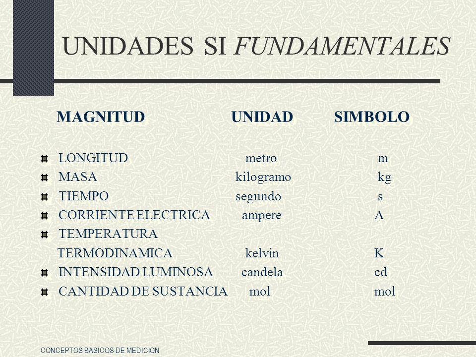 CONCEPTOS BASICOS DE MEDICION UNIDADES SI FUNDAMENTALES MAGNITUD UNIDAD SIMBOLO LONGITUD metro m MASA kilogramo kg TIEMPO segundo s CORRIENTE ELECTRIC