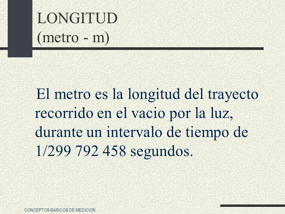 CONCEPTOS BASICOS DE MEDICION LONGITUD (metro - m) El metro es la longitud del trayecto recorrido en el vacio por la luz, durante un intervalo de tiem