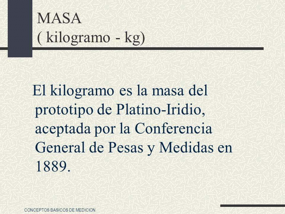 CONCEPTOS BASICOS DE MEDICION MASA ( kilogramo - kg) El kilogramo es la masa del prototipo de Platino-Iridio, aceptada por la Conferencia General de P