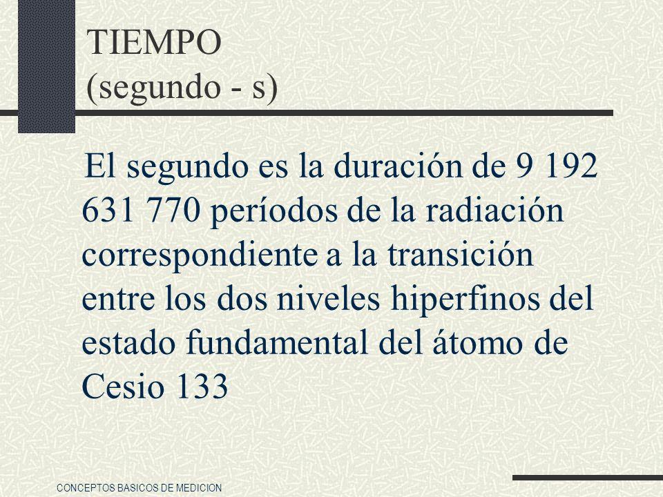 CONCEPTOS BASICOS DE MEDICION TIEMPO (segundo - s) El segundo es la duración de 9 192 631 770 períodos de la radiación correspondiente a la transición