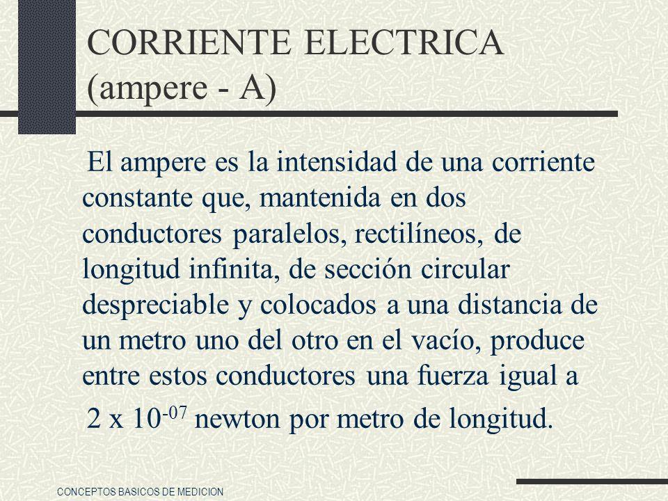 CONCEPTOS BASICOS DE MEDICION CORRIENTE ELECTRICA (ampere - A) El ampere es la intensidad de una corriente constante que, mantenida en dos conductores