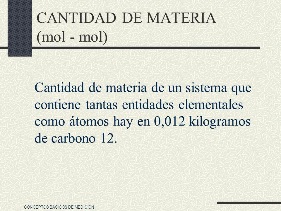 CONCEPTOS BASICOS DE MEDICION CANTIDAD DE MATERIA (mol - mol) Cantidad de materia de un sistema que contiene tantas entidades elementales como átomos