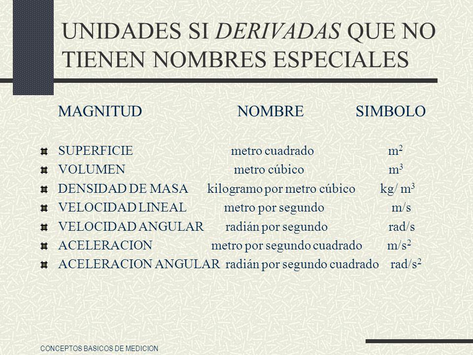 CONCEPTOS BASICOS DE MEDICION UNIDADES SI DERIVADAS QUE NO TIENEN NOMBRES ESPECIALES MAGNITUD NOMBRE SIMBOLO SUPERFICIE metro cuadrado m 2 VOLUMEN met