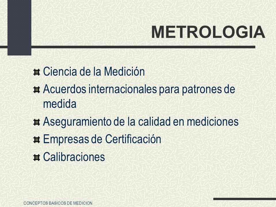 CONCEPTOS BASICOS DE MEDICION METROLOGIA Ciencia de la Medición Acuerdos internacionales para patrones de medida Aseguramiento de la calidad en medici
