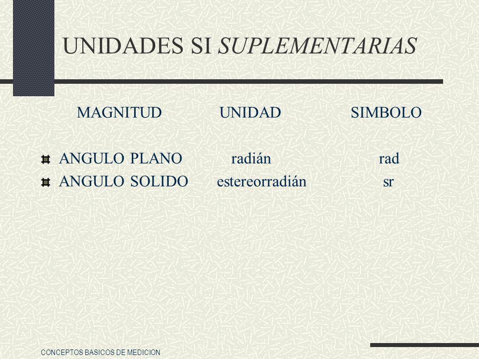 CONCEPTOS BASICOS DE MEDICION UNIDADES SI SUPLEMENTARIAS MAGNITUD UNIDAD SIMBOLO ANGULO PLANO radián rad ANGULO SOLIDO estereorradián sr
